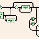 JSONの数値型の大きさには限界はないという話